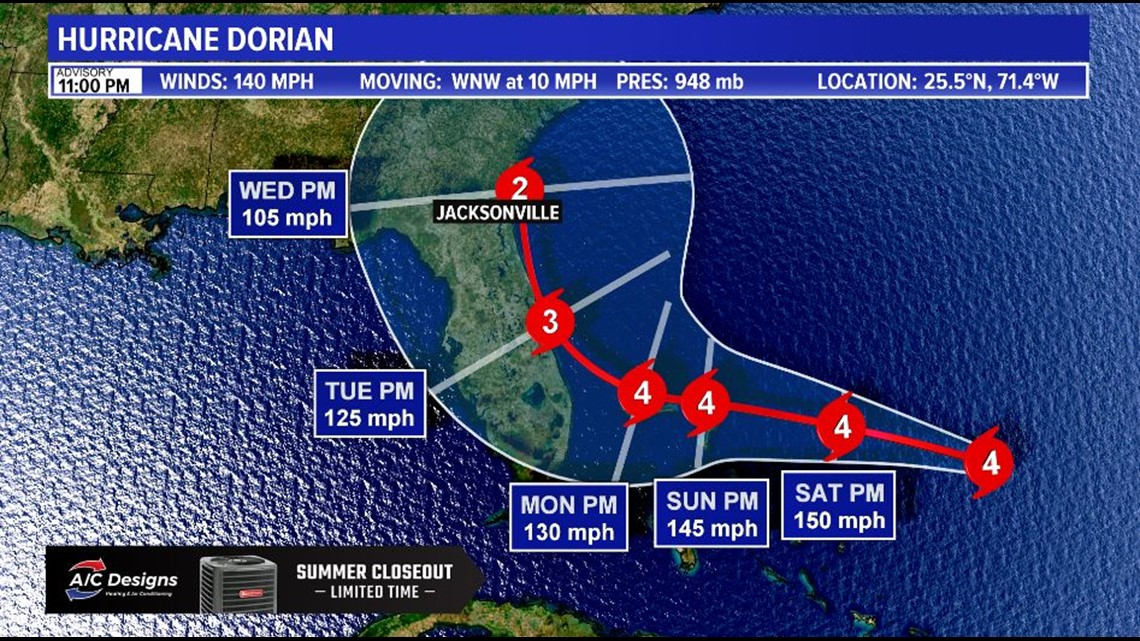 Here's The Latest On Hurricane Dorian's Path Approaching