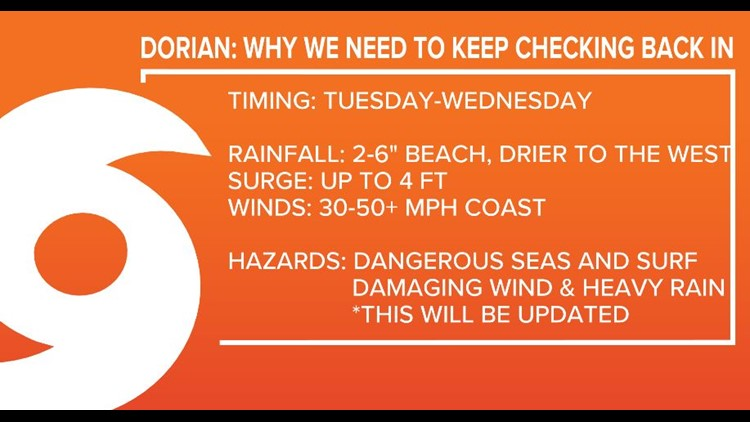 Local impacts continue to change. Check back for updates!