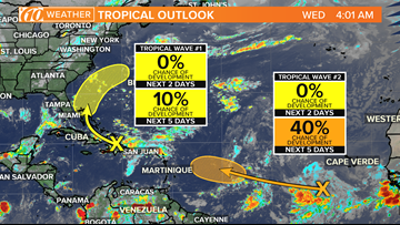 These are the two systems we're watching in the tropics