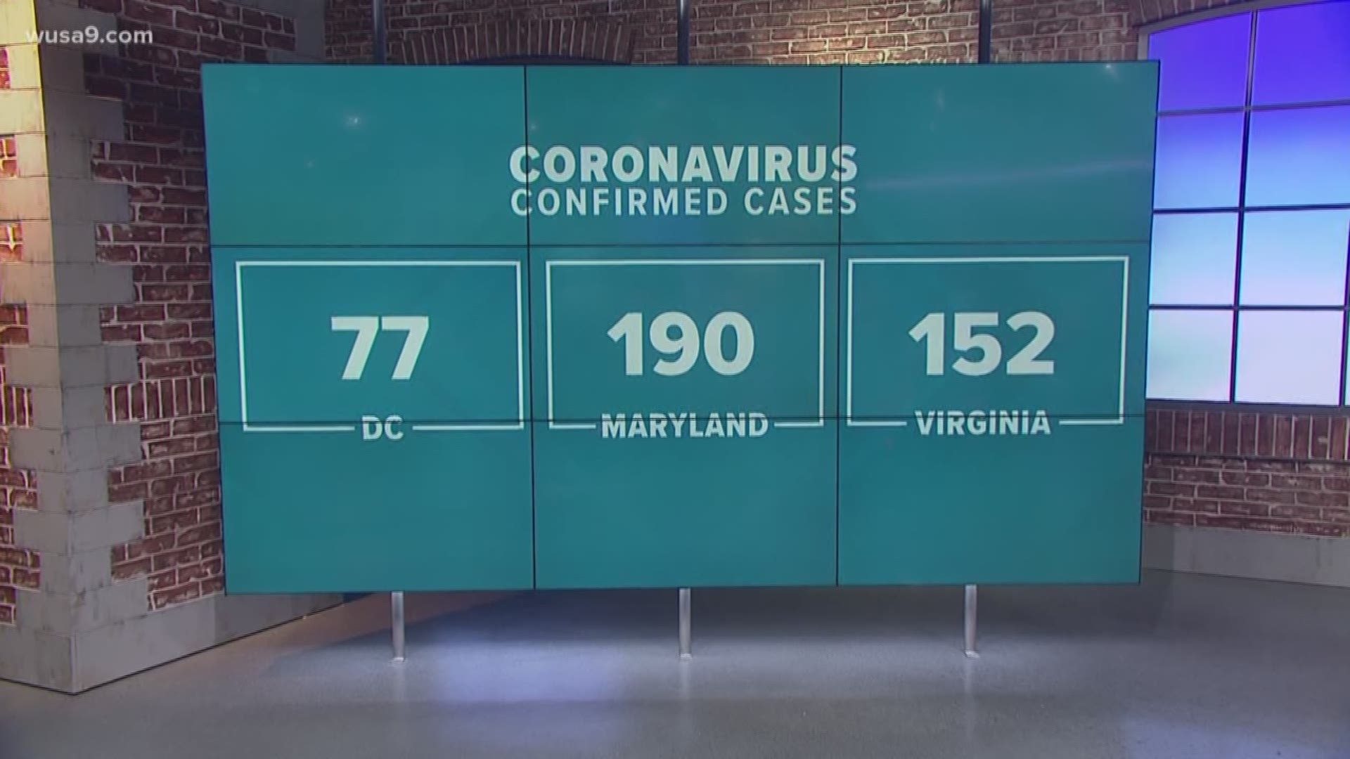 Coronavirus Loudoun County 3 Public School Staff Test Positive 13newsnow Com