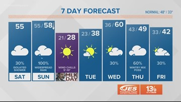 13News Now Daybreak Weather for Jan. 19