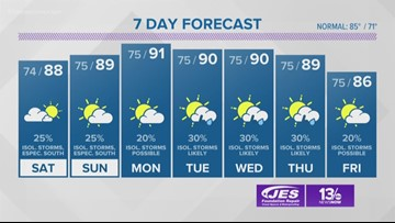 13News Now Weather Forecast at 4 p.m. for Aug. 16