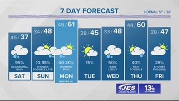13News Now Weather Forecast at 11 p.m. for Feb. 15