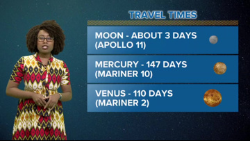 SPACE PLACE: Travel time between planets