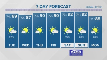 13News Now Weather Forecast at 11 p.m. for June 24