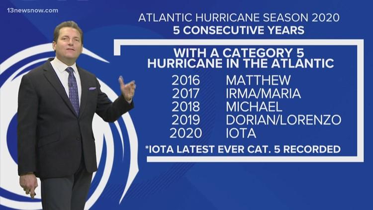 Historic 2020 Atlantic Hurricane Season comes to an end