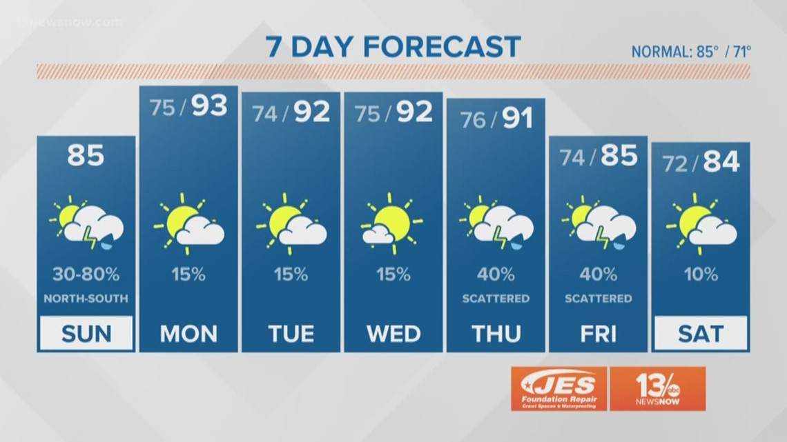 FORECAST: Hot and humid with low rain chances