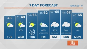 13News Now Weather Forecast at Noon for Dec. 11
