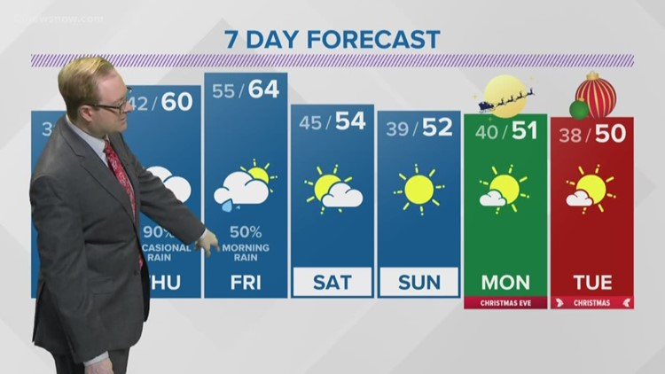 FORECAST: Warmer, wetter weather on the way