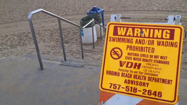 Bacteria Levels Virginia Beach
