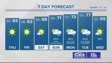 13News Now Weather Forecast at 11 p.m. for Oct. 16