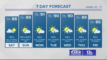 13News Now Weather Forecast at 11 p.m. for Aug. 16