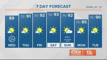 13News Now Weather at Noon for June 26