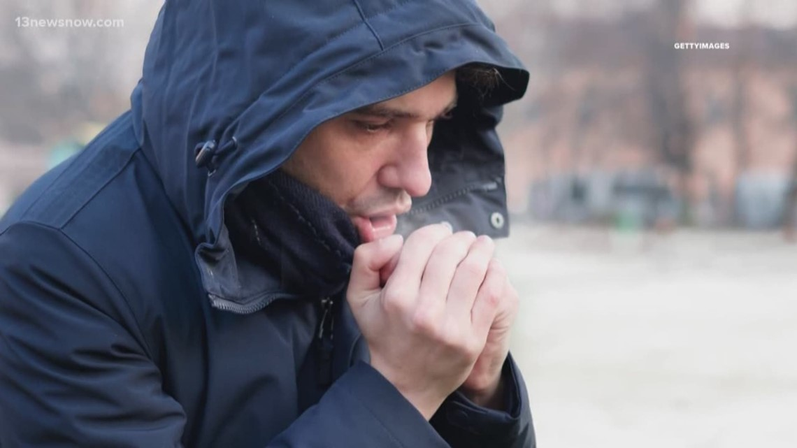 The Science Behind: What is wind chill?