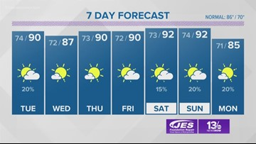 13News Now Weather Forecast at 4 p.m. for June 24