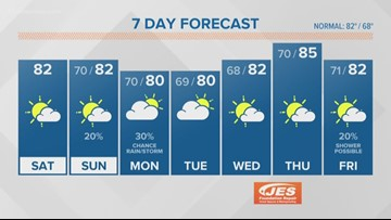 Norfolk Weather | 13newsnow com