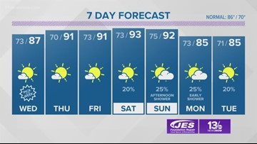 13News Now Weather Forecast at 4 p.m. for June 25