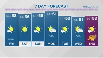13News Now 4 p.m. Weather on November 15