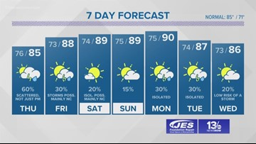 13News Now Weather Forecast at 11 p.m. for Aug. 14