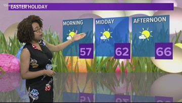 13News Now Weather at 6 p.m. - April 20
