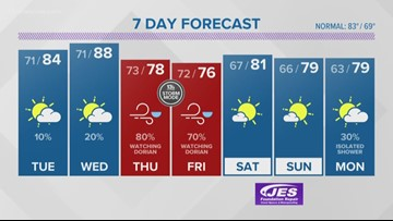 13News Now 4 p.m. Weather Forecast on September 2