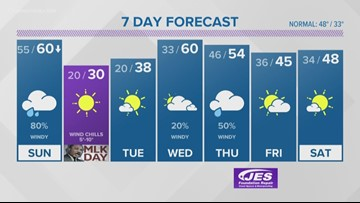 13News Now Weather at 6 p.m. - January 19