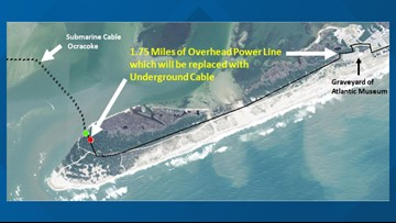 New project will improve electric service reliability on Ocracoke Island