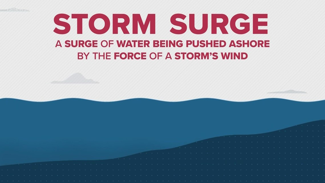 Why Storm Surges Are so Dangerous