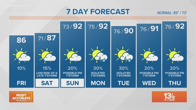 Weather Forecast from 13News Now at Noon on July 23, 2021