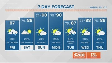 13News Now Daybreak Weather for Aug. 16