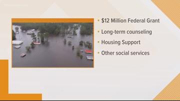 NC storm survivors to receive assistance