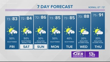 13News Now Weather Forecast on August 1