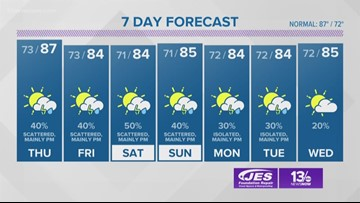 13News Now Weather Forecast for July 31