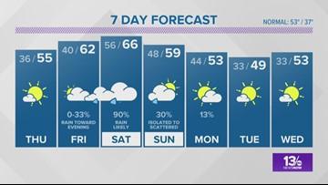 Virginian-Pilot Weather on December 12
