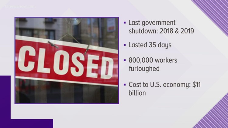 Federal government nearing possible shutdown