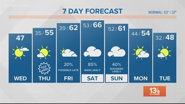 13News Now Weather Forecast at Noon for Dec. 12