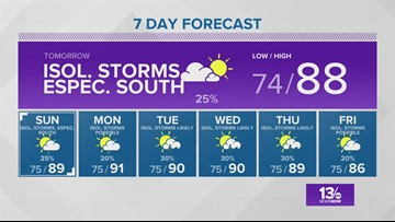 13News Now Weather Forecast for Aug. 16