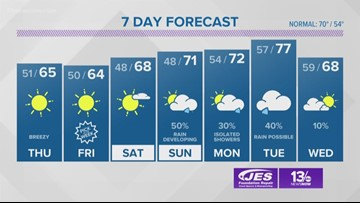 13News Now Weather Forecast at 4 p.m. for Oct. 16