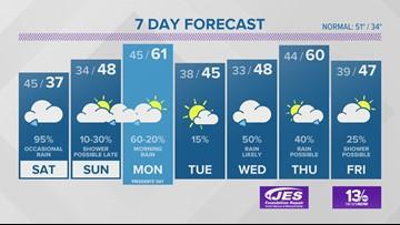 Virginian-Pilot Weather Forecast for Feb. 15