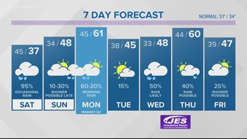 13News Now Weather Forecast at 4 p.m. for Feb. 15