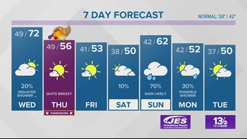 13News Now Weather Forecast for Nov. 26