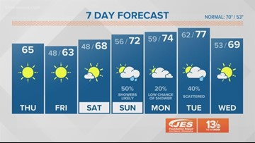 13News Now Daybreak Weather for October 17, 2019
