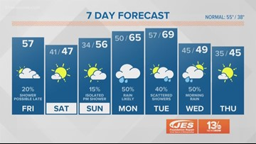 13News Now Weather at Noon for December 6, 2019