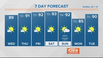 13News Now Daybreak Weather for June 26