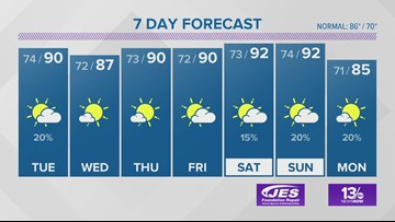 13News Now Weather Forecast for June 24