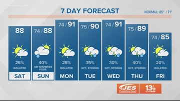 13News Now Daybreak Weather for Aug. 17