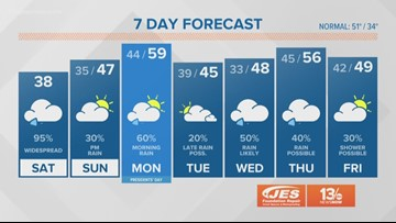 13News Now Daybreak Weather for Feb. 16