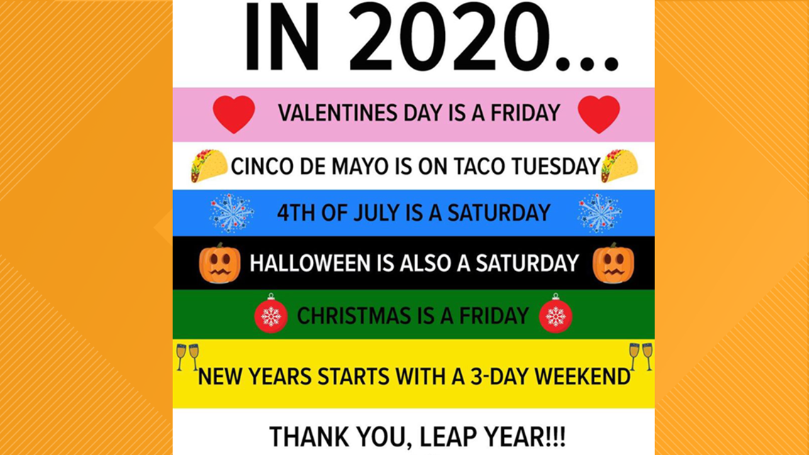 Leap Year 2020: That extra day makes the holidays line up perfectly!   13newsnow.com